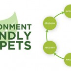 Environmentally friendly carpet tiles